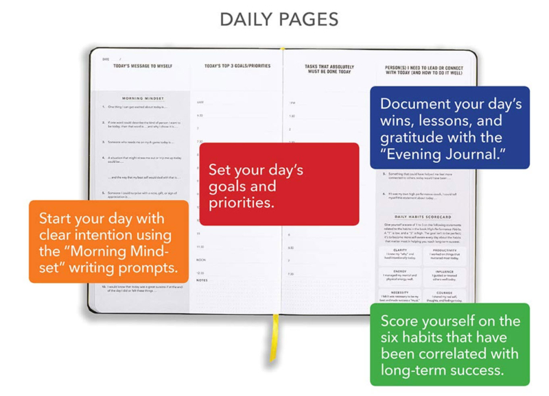 Planner Daily Pages
