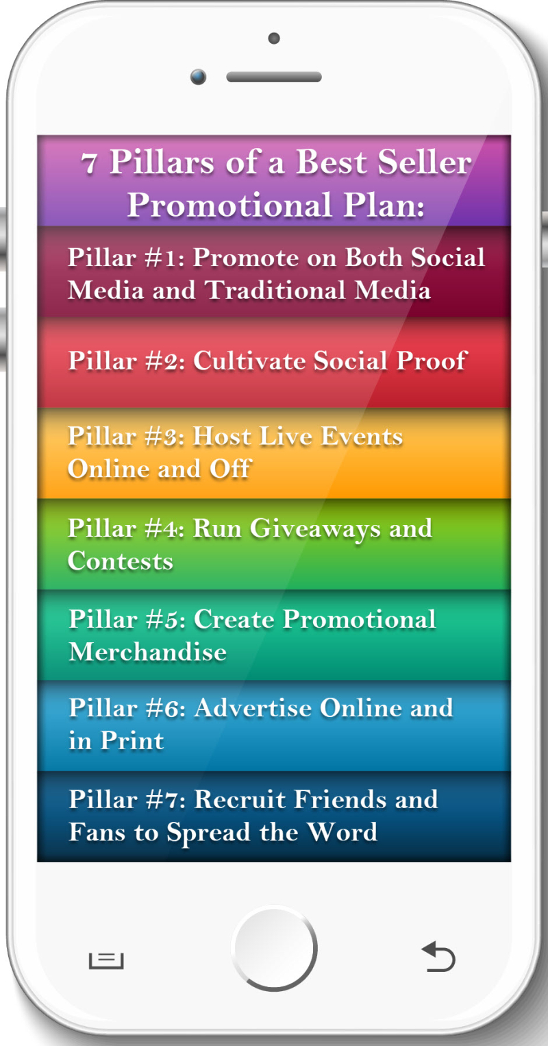 7 Pillars of Promtional Plan