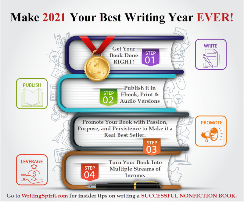 Make 2021 Your Best Writing Year EVER